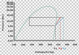 Isentropic Process Moody Chart Friction Diagram Fluid Png