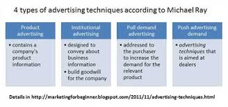 propaganda techniques in advertising slideshare using propaganda techniques in advertising 28 2015 summary if a man