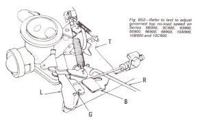 hp briggs and stratton carburetor spring diagram  craftsman edger parts model 536772321 sears partsdirect on 3 5 hp briggs and stratton carburetor spring diagram