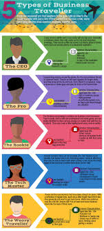 5 types of business traveller flight centre travel blog infographic created by carlie tucker via piktochart