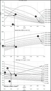 behavior charts for preschoolers template turn chart template preschool behavior chart template elegant