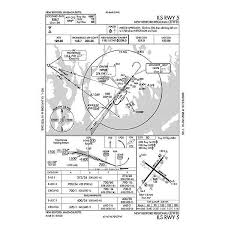 How To Read An Aeronautical Chart Reading Vfr Aeronautical