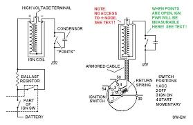 volvo penta coil wiring diagram great installation of wiring diagram • volvo marine distributor wiring wiring diagram third level rh 5 13 11 jacobwinterstein com volvo penta trim wiring diagram volvo penta marine engines