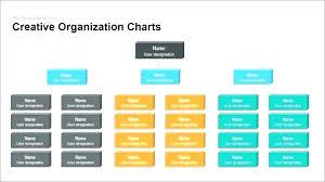 Free Templates Organizational Structure Organization Chart