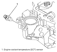 gmc yukon xl wiring diagram wiring diagram and engine diagram 2006 Chevrolet Trailblazer Fuse Box chevrolet 292 engine specs moreover ignition switch wiring diagram on 89 nissan pathfinder additionally 2003 chevy 2006 chevrolet trailblazer fuse box location