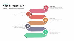 Timeline Templates For Powerpoint Spiral Timeline Template For Powerpoint And Keynote