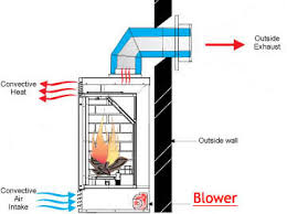 fireplace blower blower kit fireplace fan blower placement2 jpg