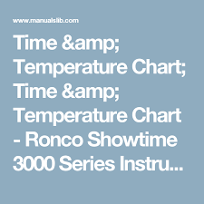 Ronco Rotisserie Cooking Time Chart Time Temperature Chart Time Temperature Chart Ronco