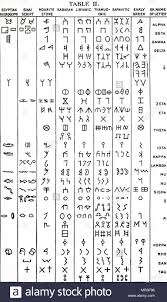 Chart Showing The Evolution Of The Alphabetic Symbols From
