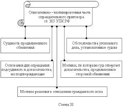 Реферат Приговор и его постановление com Банк  Приговор и его постановление