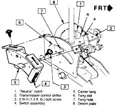 Scion Xa Wiring Diagram
