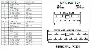 35 best of 1998 ford mustang radio wiring diagram myrawalakot 91 Mustang Dash Wiring Schematic Diagram 1998 ford mustang radio wiring diagram beautiful 1995 mustang wire diagram perkypetesub of 35 best