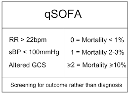 qsofa quick sofa score for sepsis baci living room