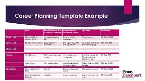 sample career plan individual career plan template jonandtracy co