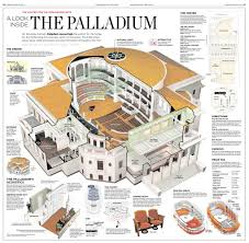 A Look Inside The Palladium The Anchor Performance Hall At