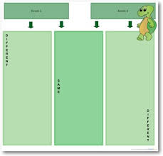 k education graphic organizer templates creately compare and contrast diagram template
