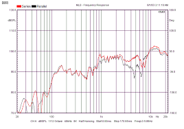 Speaker Crossover Frequency Chart Series Vs Parallel Crossover Networks