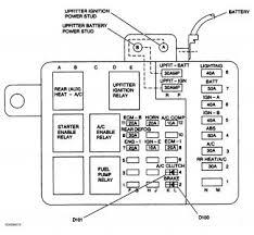 2002 chevy astro van fuse box wiring diagram for you • chevrolet astro fuse box wiring diagrams scematic rh 16 jessicadonath de 1990 chevy astro van 1990 chevy astro van