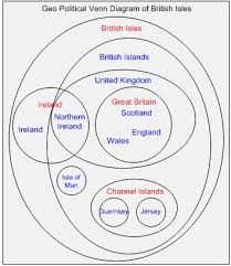 British Isles Venn Diagram Venn Diagram British Isles Magdalene Project Org