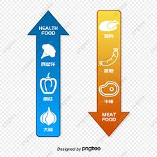 Junk Food Healthy Food Chart Healthy Food And Junk Food Chart Food Clipart Vector