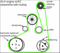 ac compressor, alternator, power steering pump, and bracket wiring diagram engine alh tdi Alh Tdi Engine Wiring Diagram if you have a 1998 2003 alh engine, the tensioner has a nub on the lower part where you can use a wrench to rotate it clockwise to loosen it