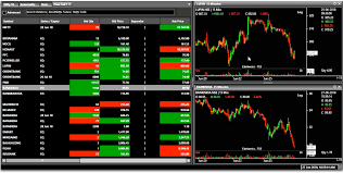 Live Charting Software Terminal X3 Free Desktop Stock Trading Charting Software