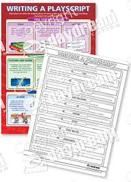 Writing A Play Script Pack Of 6 A4 Desk Chart