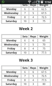 Nebraska Bench Press Chart 12 Step 2 Plugging Your 1rm Into The Progression Table