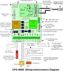 wire diagram cps 460 wiring diagram as of 2005 pc 570 rv 2