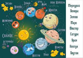 Солнечная система Планеты солнечной системы Почему наступает зима Окей google покажи мне солнечную систему