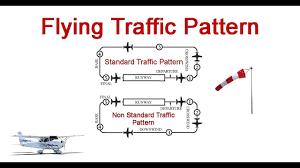 Traffic Pattern Simple Inspiration Design
