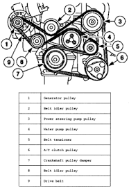 mazda mpv serpentine belt diagram wiring diagram for car engine 2004 mazda 6 wiring diagram besides 2000 jaguar xk8 wiring diagram in addition 2005 mazda 6