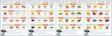 Instant Pot Cooking Times Chart Instant Pot Mongolian Beef And Broccoli