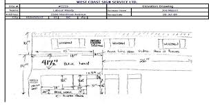 Site Survey Template Template For A Survey 24 Site Survey Template Thought To Kapari 3