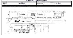 Site Survey Template Template For A Survey 24 Site Survey Template Thought To Kapari 3