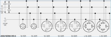 nema 650r receptacle wiring diagram wiring diagrams schematics l6 30r receptacle wiring diagram 20r receptacle wiring diagram for a 6 wiring diagram nema plugs connectors and receptacles l6 30r receptacle wiring diagram 6 50 nema outlet l6 20r