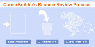 free resume review careerbuilders free resume review is bot driven junk consumerist