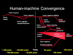 Future Human Evolution The More Accurate Guide To The Future
