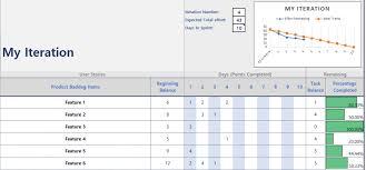 Project Burndown Chart Excel Burndown Chart Excel Template Agile Mercurial