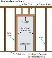 replace exterior door frame jamb video replacing