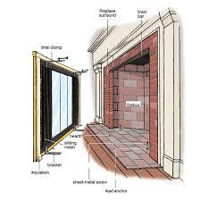 glass fireplace doors overview
