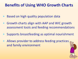 Ppt Using The World Health Organization Who Growth