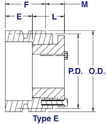 Qd Bushing Size Chart 1b Qd Bushed Pulleys Single Groove 1b Pulleys