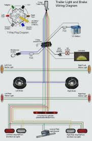 wiring for trailer brakes engineering seven way style trailer plug wiring