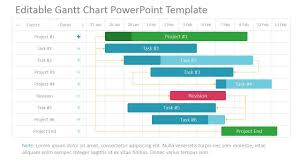 Gantt Chart Ppt Download Project Gantt Chart Powerpoint Template Gantt Chart