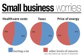 health insurance quotes nj impressive small business health insurance quotes nj 44billionlater plans for