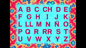 Use our military alphabet tool to convert words and phrases. The Spanish Alphabet Song Rock N Learn Youtube