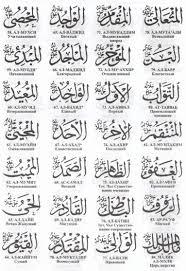 книга мусульманские имена