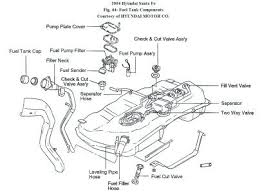 hyundai santa fe monsoon wiring diagram wiring diagrams 2005 hyundai santa fe fuel pump wiring diagram monsoon power window hyundai xg350 wiring diagram hyundai santa fe monsoon wiring diagram