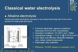 common electrolyte aqueous potassium hydroxide koh at 30 concentration operation conditions advantages classical water electrolysis